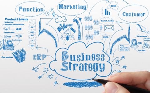 Is It a Good Time to Start a Business?