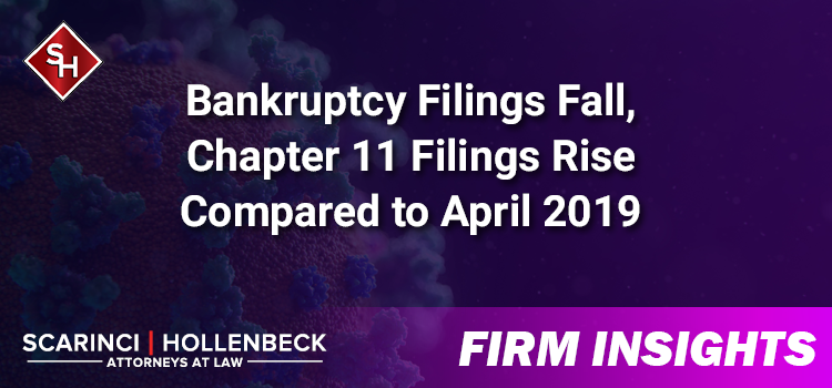 Bankruptcy Filings Fall, Chapter 11 Filings Rise Compared to April 2019